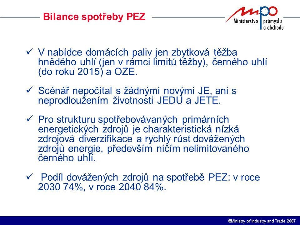  Ministry of Industry and Trade 2007 Bilance spotřeby PEZ V nabídce domácích paliv jen zbytková těžba hnědého uhlí (jen v rámci limitů těžby), černého uhlí (do roku 2015) a OZE.