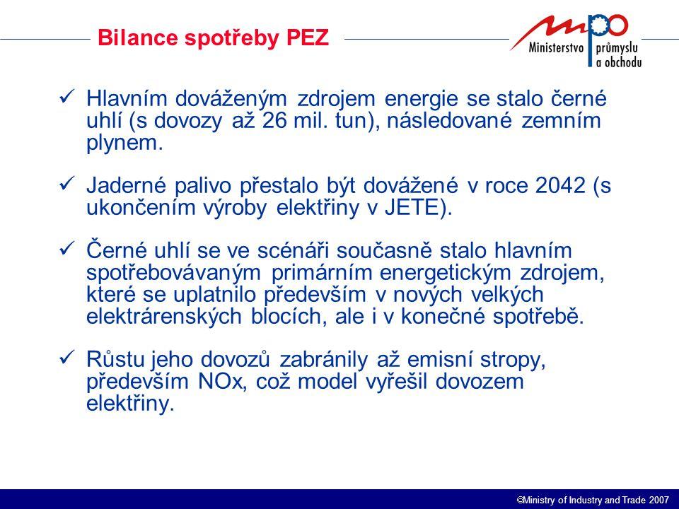  Ministry of Industry and Trade 2007 Bilance spotřeby PEZ Hlavním dováženým zdrojem energie se stalo černé uhlí (s dovozy až 26 mil.