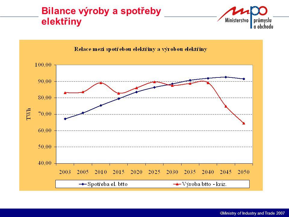  Ministry of Industry and Trade 2007 Bilance výroby a spotřeby elektřiny