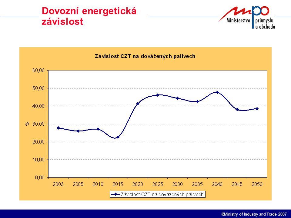  Ministry of Industry and Trade 2007 Dovozní energetická závislost
