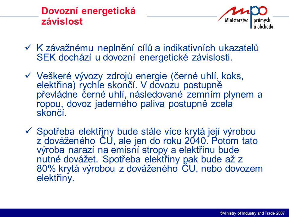  Ministry of Industry and Trade 2007 Dovozní energetická závislost K závažnému neplnění cílů a indikativních ukazatelů SEK dochází u dovozní energetické závislosti.