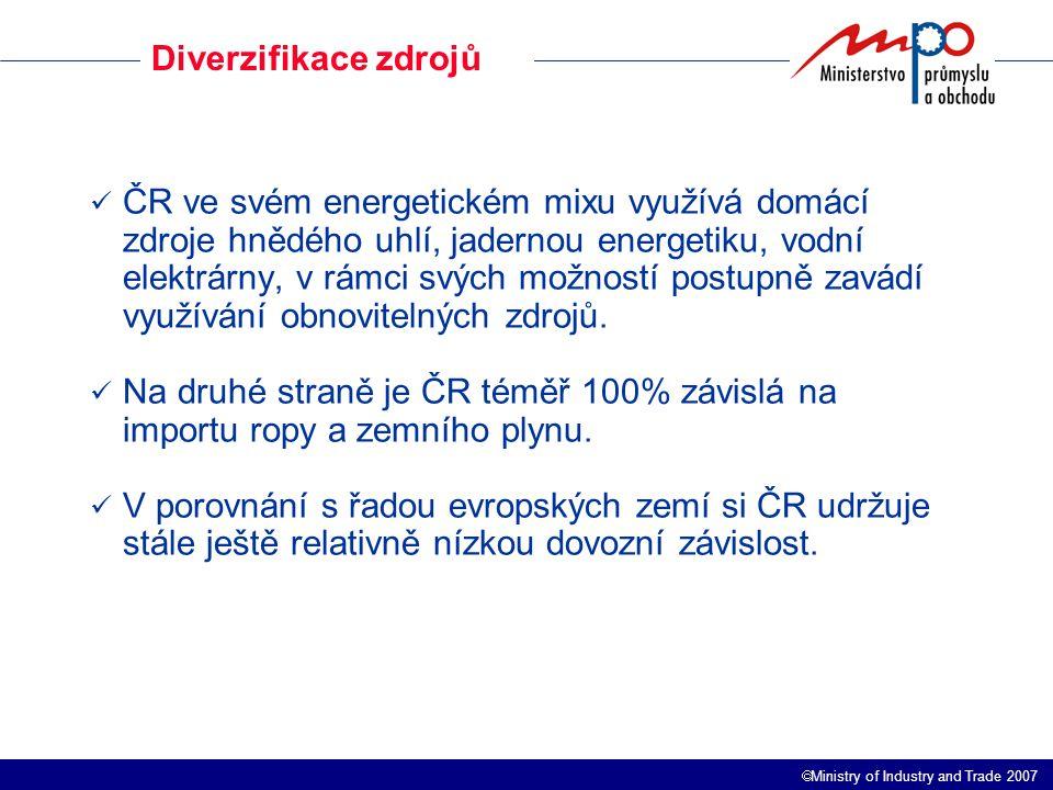  Ministry of Industry and Trade 2007 Porovnání scénářů rozvoje – struktura výroby elektřiny
