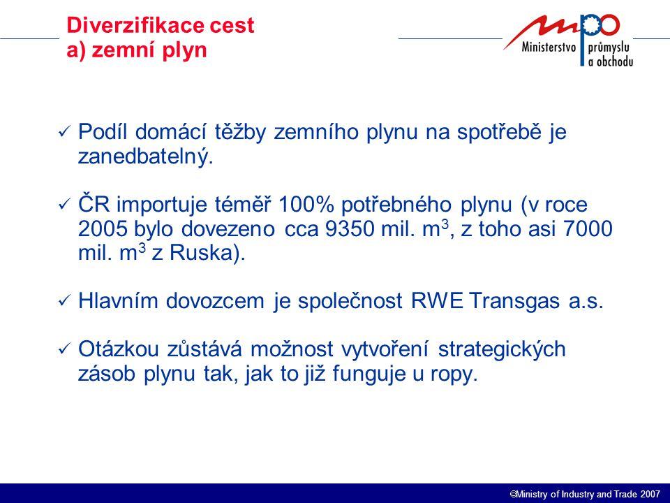  Ministry of Industry and Trade 2007 Diverzifikace cest b) ropa Podíl domácí těžby ropy na spotřebě činí pouze 4 až 5%, ČR tak importuje cca 95% potřebné ropy.