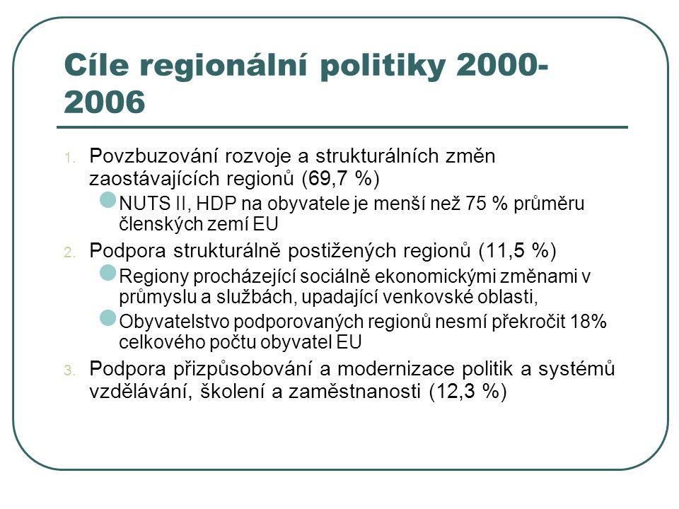 Cíle regionální politiky 2000- 2006 1. Povzbuzování rozvoje a strukturálních změn zaostávajících regionů (69,7 %) NUTS II, HDP na obyvatele je menší n