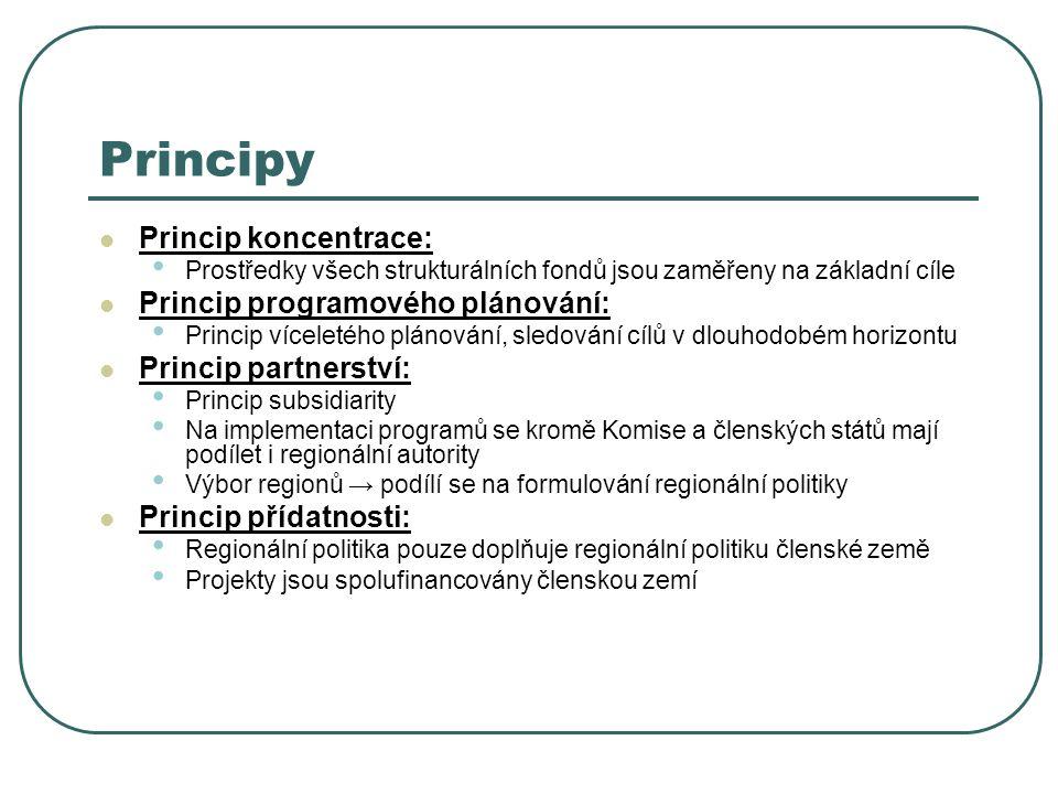 Principy Princip koncentrace: Prostředky všech strukturálních fondů jsou zaměřeny na základní cíle Princip programového plánování: Princip víceletého plánování, sledování cílů v dlouhodobém horizontu Princip partnerství: Princip subsidiarity Na implementaci programů se kromě Komise a členských států mají podílet i regionální autority Výbor regionů → podílí se na formulování regionální politiky Princip přídatnosti: Regionální politika pouze doplňuje regionální politiku členské země Projekty jsou spolufinancovány členskou zemí