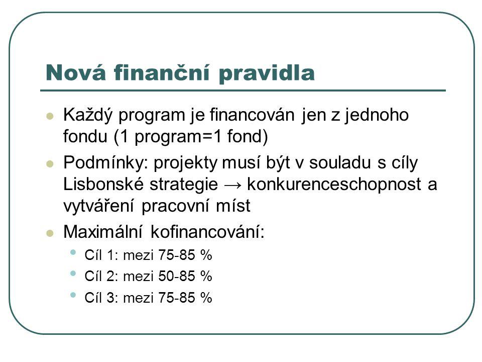 Nová finanční pravidla Každý program je financován jen z jednoho fondu (1 program=1 fond) Podmínky: projekty musí být v souladu s cíly Lisbonské strategie → konkurenceschopnost a vytváření pracovní míst Maximální kofinancování: Cíl 1: mezi 75-85 % Cíl 2: mezi 50-85 % Cíl 3: mezi 75-85 %