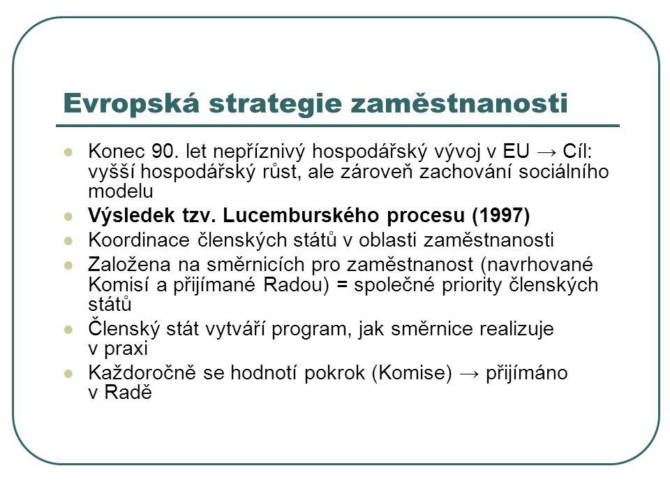 Evropská strategie zaměstnanosti Konec 90. let nepříznivý hospodářský vývoj v EU → Cíl: vyšší hospodářský růst, ale zároveň zachování sociálního model