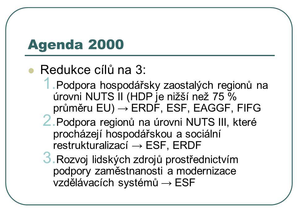Agenda 2000 Redukce cílů na 3: 1. Podpora hospodářsky zaostalých regionů na úrovni NUTS II (HDP je nižší než 75 % průměru EU) → ERDF, ESF, EAGGF, FIFG