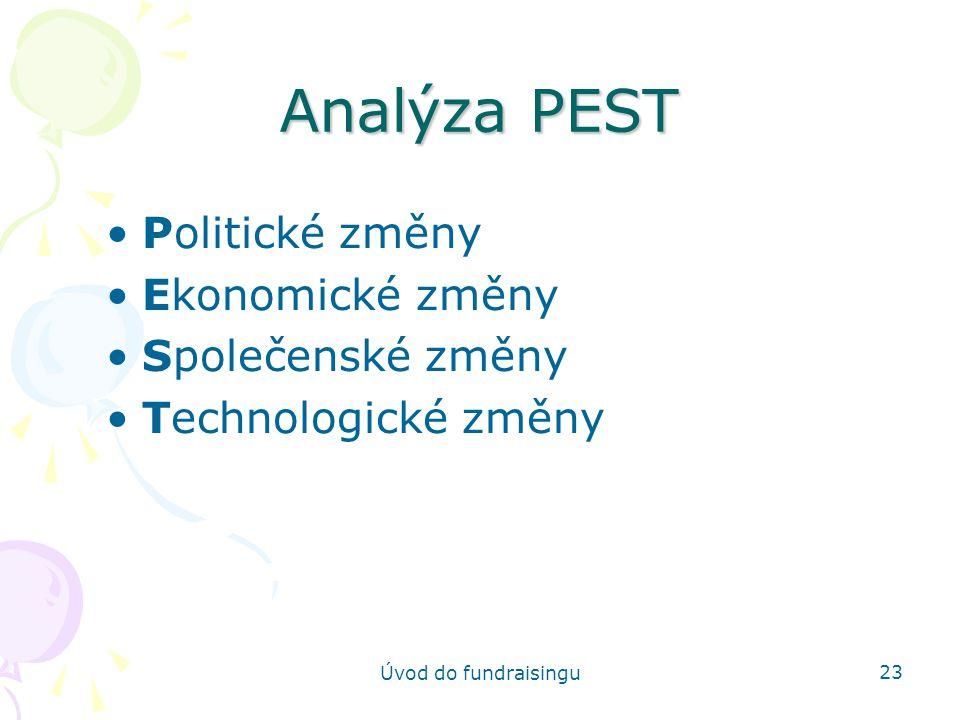 Úvod do fundraisingu 23 Analýza PEST Politické změny Ekonomické změny Společenské změny Technologické změny