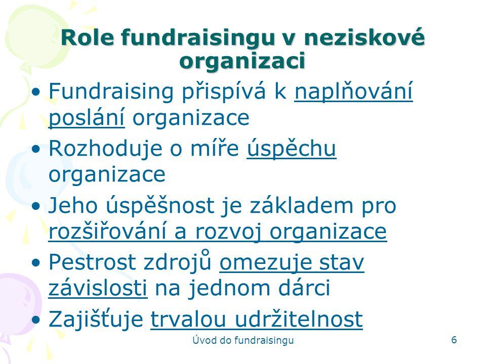 Úvod do fundraisingu 27 Firemní sponzorství Kdo sponzoruje Co je možné sponzorovat Vytipování potencionálních sponzorů Sponzorský balíček Oslovení sponzora Smluvní záležitosti Společná propagace, propagační akce