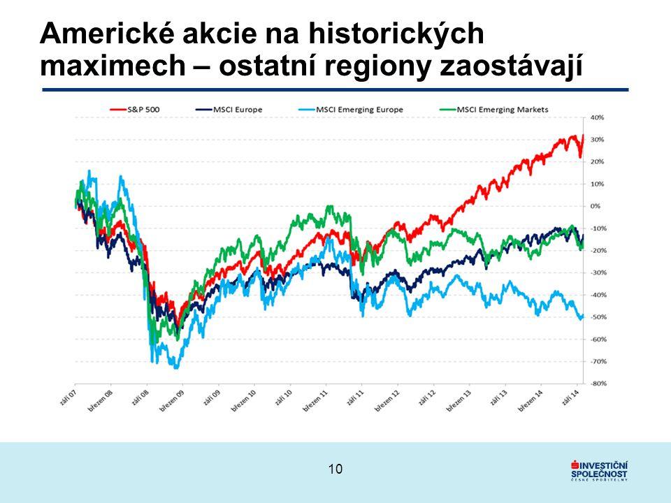 Americké akcie na historických maximech – ostatní regiony zaostávají 10