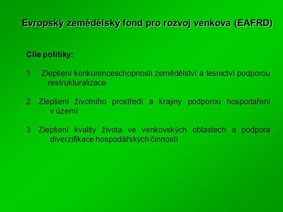 Evropský zemědělský fond pro rozvoj venkova (EAFRD) Cíle politiky: 1.