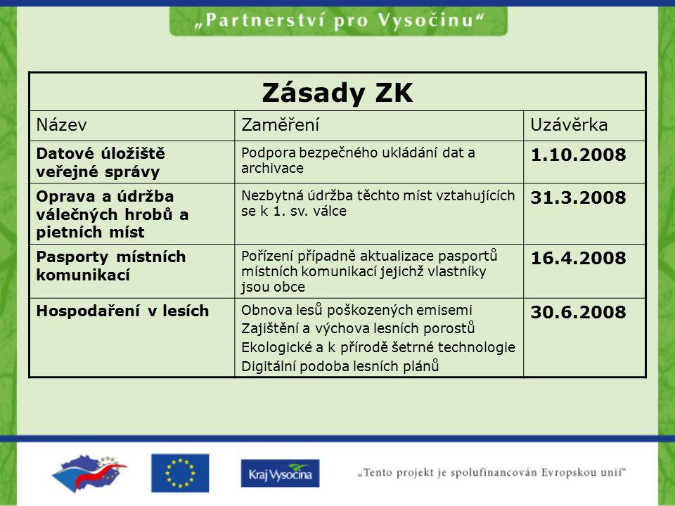 Zásady ZK NázevZaměřeníUzávěrka Datové úložiště veřejné správy Podpora bezpečného ukládání dat a archivace 1.10.2008 Oprava a údržba válečných hrobů a