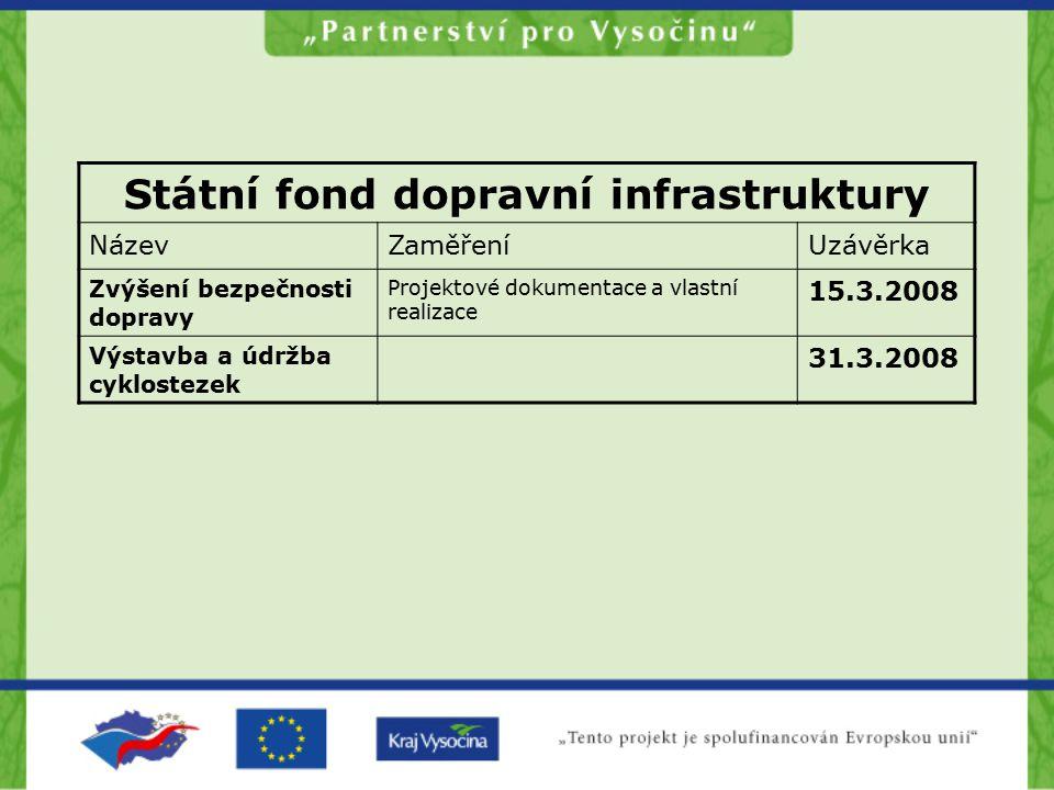 Státní fond dopravní infrastruktury NázevZaměřeníUzávěrka Zvýšení bezpečnosti dopravy Projektové dokumentace a vlastní realizace 15.3.2008 Výstavba a
