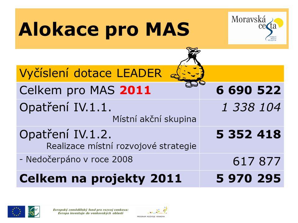 Alokace pro MAS Vyčíslení dotace LEADER Celkem pro MAS 20116 690 522 Opatření IV.1.1. Místní akční skupina 1 338 104 Opatření IV.1.2. Realizace místní