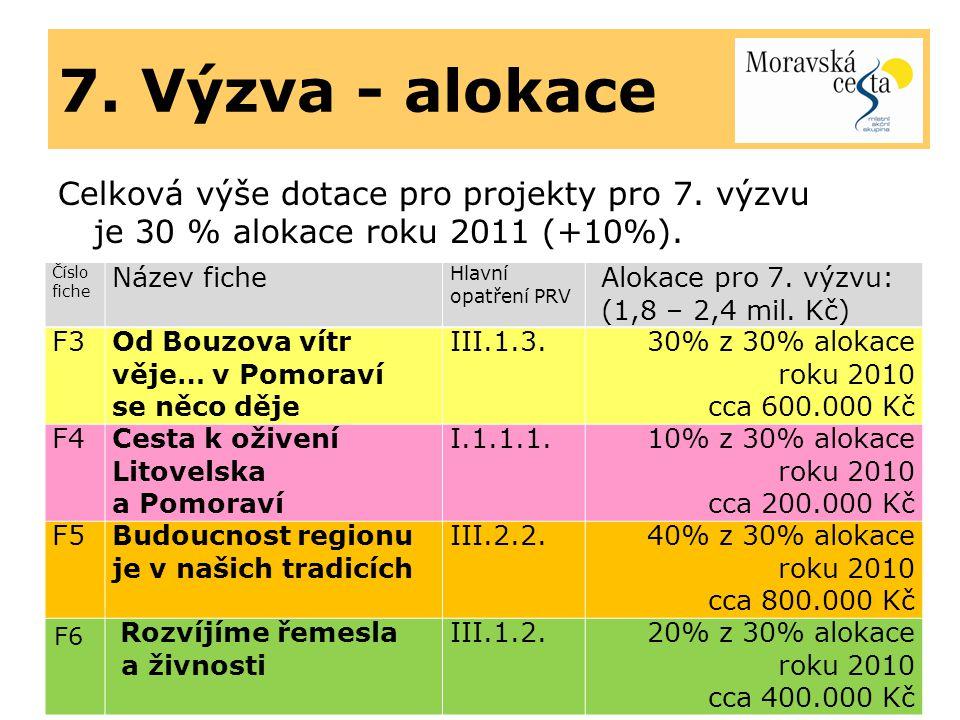 7. Výzva - alokace Celková výše dotace pro projekty pro 7. výzvu je 30 % alokace roku 2011 (+10%). Číslo fiche Název fiche Hlavní opatření PRV Alokace
