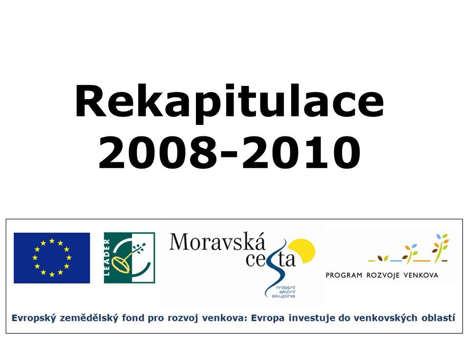 Rekapitulace 2008-2010