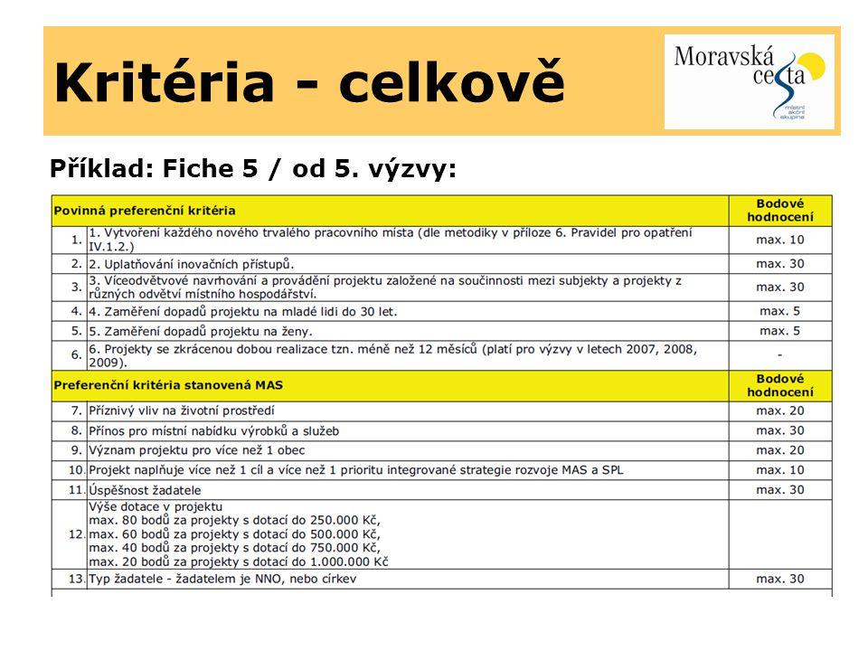 Kritéria - celkově Příklad: Fiche 5 / od 5. výzvy: