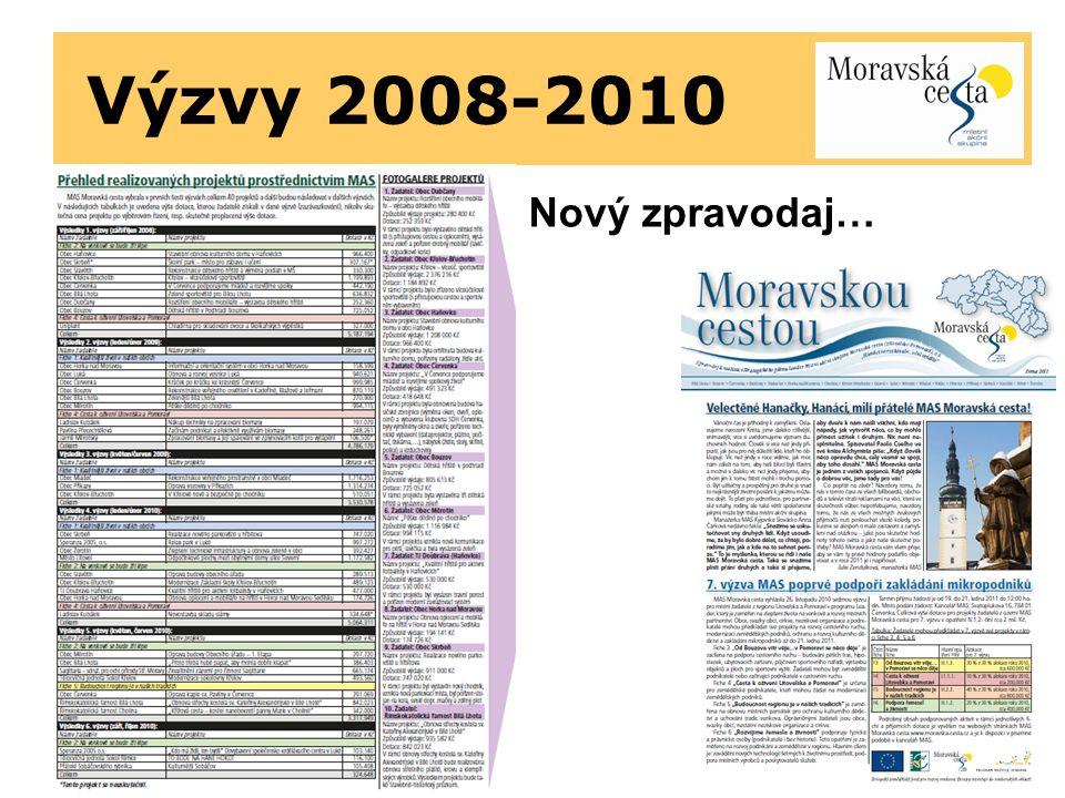 Plnění SPL 2008-10 Fiche1V 5k 2V 6k 3V 7k - 8k 4V 9k 5V 10k 6V 11k 7V 12k Celkem 1 Kvalitnější život v našich obcích x63-4xxx13 2 Na venkově se bude žít lépe 7xx-453x19 3 Od Bouzova vítr věje… v Pomoraví se něco děje x00-00-+0 4 Cesta k oživení Litovelska a Pomoraví 120-10-+4 5 Budoucnost regionu je v našich tradicích -----3-+3 6 Rozvíjíme řemesla a živnosti – NOVĚ!!.