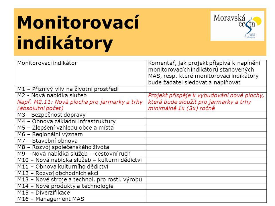 Monitorovací indikátory Monitorovací indikátor Komentář, jak projekt přispívá k naplnění monitorovacích indikátorů stanovených MAS, resp. které monito