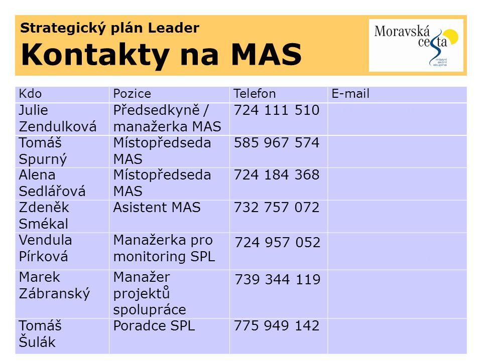 Strategický plán Leader Kontakty na MAS KdoPoziceTelefonE-mail Julie Zendulková Předsedkyně / manažerka MAS 724 111 510 julie.zendulkova@ moravska-ces