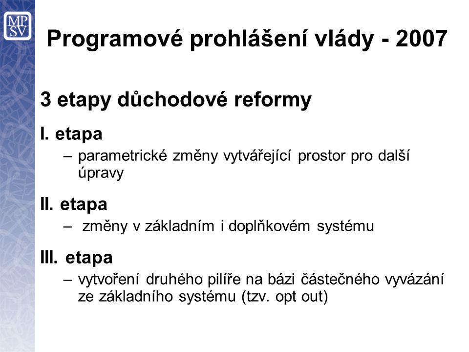 Programové prohlášení vlády - 2007 3 etapy důchodové reformy I.