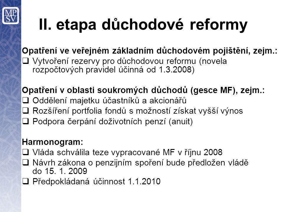 II. etapa důchodové reformy Opatření ve veřejném základním důchodovém pojištění, zejm.:  Vytvoření rezervy pro důchodovou reformu (novela rozpočtovýc