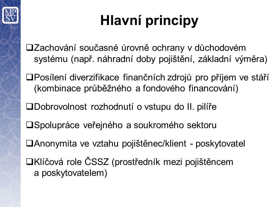 Hlavní principy  Zachování současné úrovně ochrany v důchodovém systému (např.