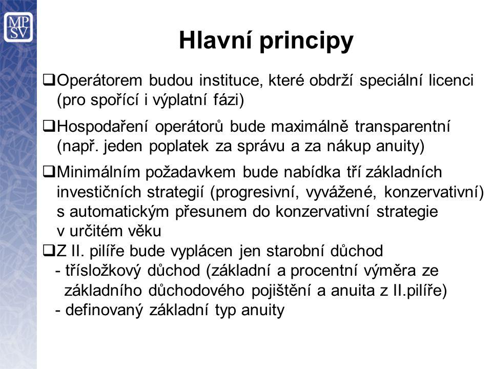 Hlavní principy  Operátorem budou instituce, které obdrží speciální licenci (pro spořící i výplatní fázi)  Hospodaření operátorů bude maximálně transparentní (např.
