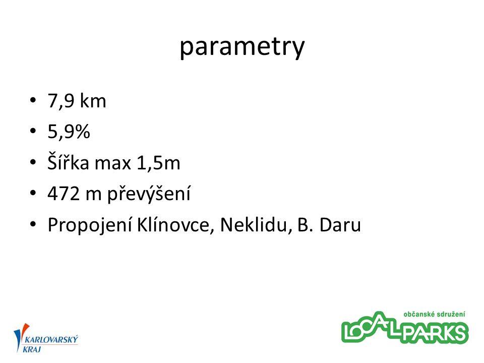 parametry 7,9 km 5,9% Šířka max 1,5m 472 m převýšení Propojení Klínovce, Neklidu, B. Daru