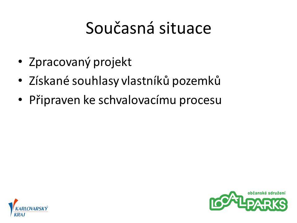 Současná situace Zpracovaný projekt Získané souhlasy vlastníků pozemků Připraven ke schvalovacímu procesu