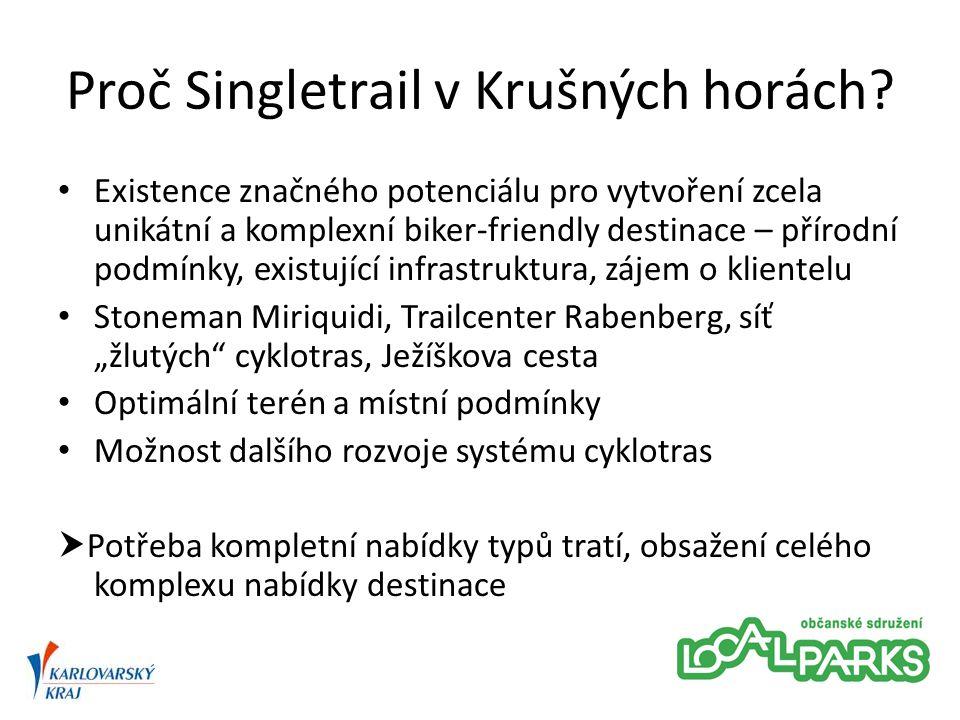 Krušnohorský singletrail