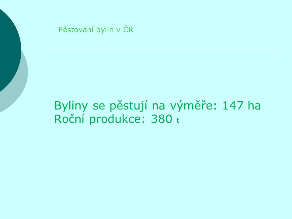 Byliny se pěstují na výměře: 147 ha Roční produkce: 380 t Pěstování bylin v ČR