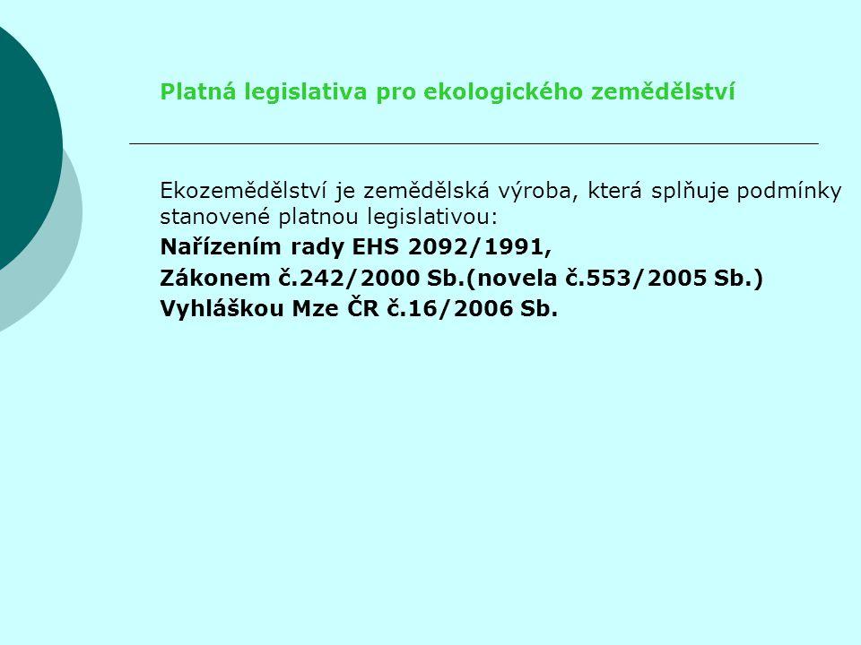 Ekozemědělství je zemědělská výroba, která splňuje podmínky stanovené platnou legislativou: Nařízením rady EHS 2092/1991, Zákonem č.242/2000 Sb.(novel