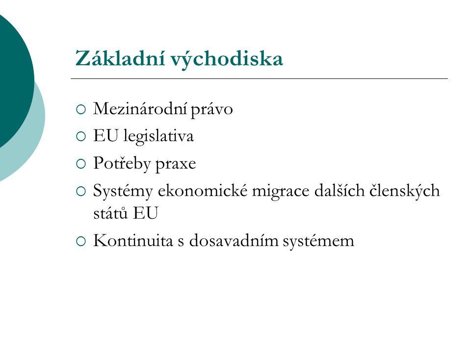 Základní východiska  Mezinárodní právo  EU legislativa  Potřeby praxe  Systémy ekonomické migrace dalších členských států EU  Kontinuita s dosavadním systémem