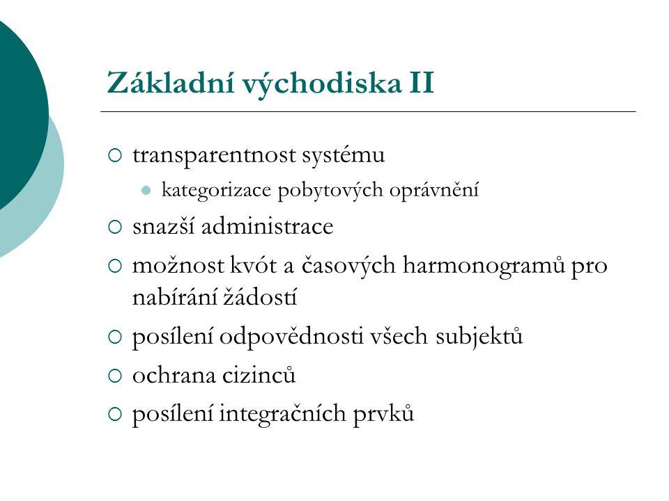 Základní východiska II  transparentnost systému kategorizace pobytových oprávnění  snazší administrace  možnost kvót a časových harmonogramů pro nabírání žádostí  posílení odpovědnosti všech subjektů  ochrana cizinců  posílení integračních prvků