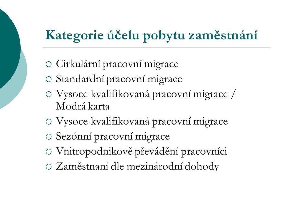 Kategorie účelu pobytu zaměstnání  Cirkulární pracovní migrace  Standardní pracovní migrace  Vysoce kvalifikovaná pracovní migrace / Modrá karta  Vysoce kvalifikovaná pracovní migrace  Sezónní pracovní migrace  Vnitropodnikově převádění pracovníci  Zaměstnaní dle mezinárodní dohody