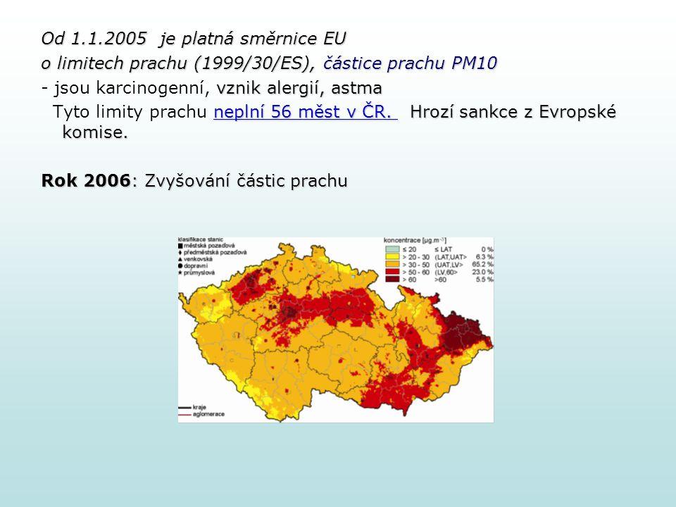 Od 1.1.2005 je platná směrnice EU o limitech prachu (1999/30/ES), částice prachu PM10 vznik alergií, astma - jsou karcinogenní, vznik alergií, astma n