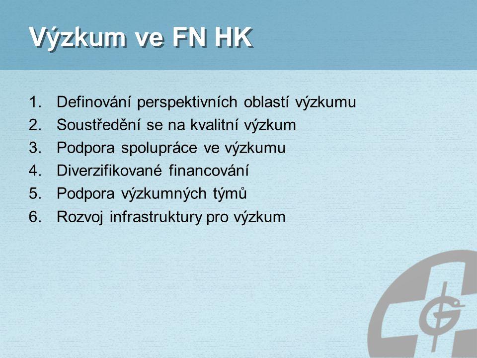 V ýzkum ve FN HK 1.Definování perspektivních oblastí výzkumu 2.Soustředění se na kvalitní výzkum 3.Podpora spolupráce ve výzkumu 4.Diverzifikované financování 5.Podpora výzkumných týmů 6.Rozvoj infrastruktury pro výzkum