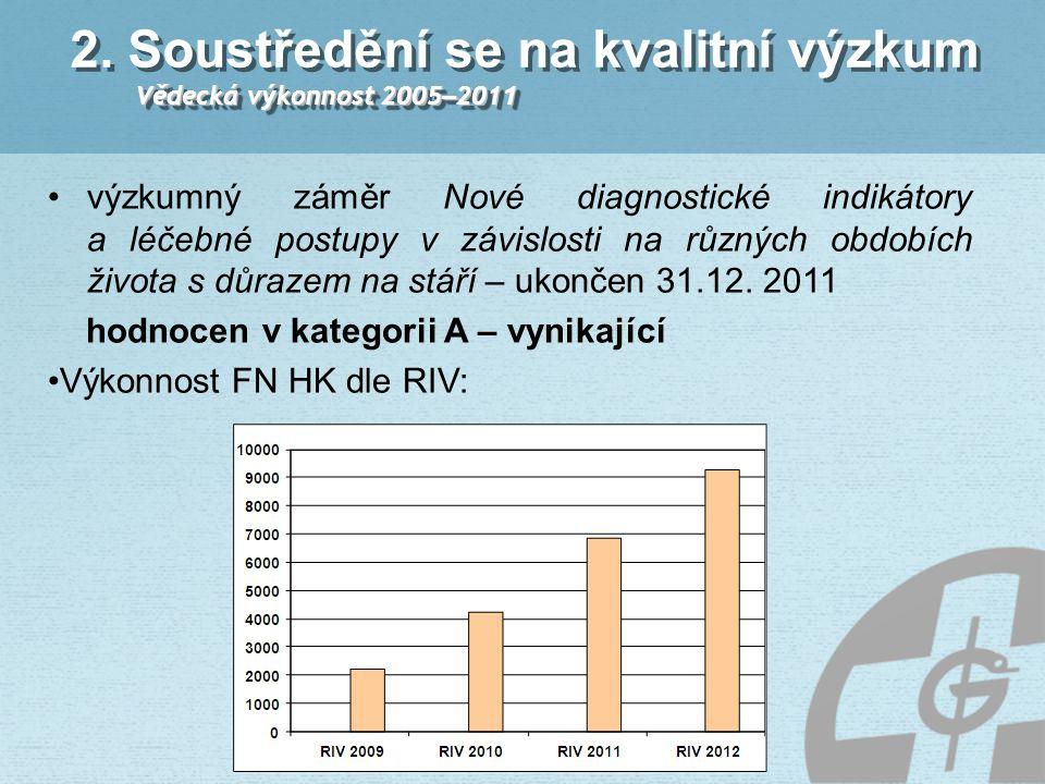 Vědecká výkonnost 2005 – 201 1 2. Soustředění se na kvalitní výzkum Vědecká výkonnost 2005 – 201 1 výzkumný záměr Nové diagnostické indikátory a léčeb
