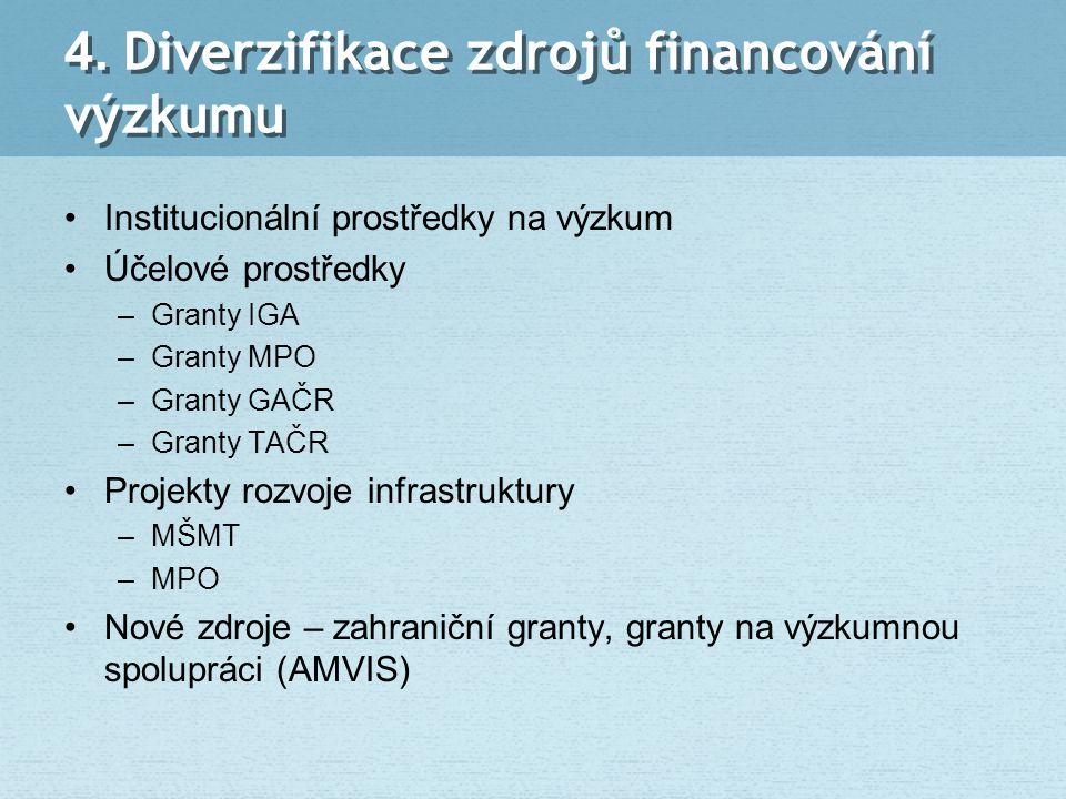 4. Diverzifikace zdrojů financování výzkumu Institucionální prostředky na výzkum Účelové prostředky –Granty IGA –Granty MPO –Granty GAČR –Granty TAČR