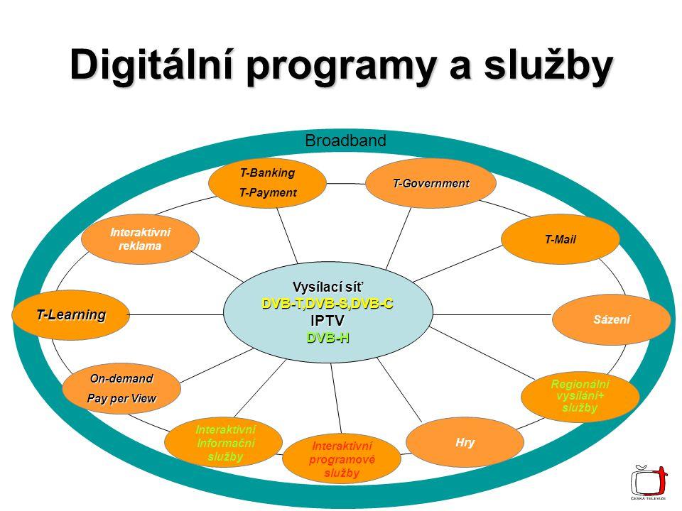 Digitální programy a služby Interaktivní reklama T-Mail Sázení T-Learning Interaktivní Informační služby Hry Regionální vysílání+ služby T-Banking T-PaymentT-Government Vysílací síť DVB-T,DVB-S,DVB-C IPTVDVB-H Broadband On-demand Pay per View Interaktivní programové služby