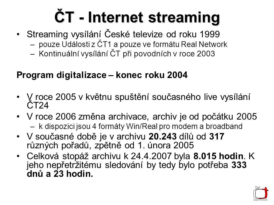 ČT - Internet streaming Streaming vysílání České televize od roku 1999 –pouze Události z ČT1 a pouze ve formátu Real Network –K ontinuální vysílání ČT při povodních v roce 2003 Program digitalizace – konec roku 2004 V roce 2005 v květnu spuštění současného live vysílání ČT24 V roce 2006 změna archivace, archiv je od počátku 2005 –k dispozici jsou 4 formáty Win/Real pro modem a broadband V současné době je v archivu 20.243 dílů od 317 různých pořadů, zpětně od 1.