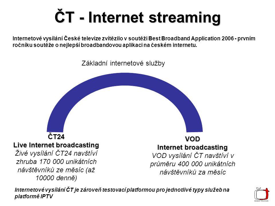 Internetové vysílání České televize zvítězilo v soutěži Best Broadband Application 2006 - prvním ročníku soutěže o nejlepší broadbandovou aplikaci na českém internetu.