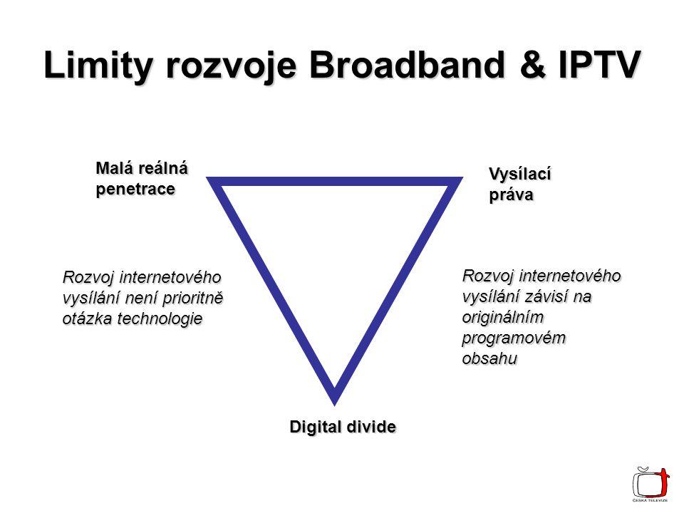 Limity rozvoje Broadband & IPTV Digital divide Malá reálná penetrace Vysílacípráva Rozvoj internetového vysílání není prioritně otázka technologie Rozvoj internetového vysílání závisí na originálním programovém obsahu