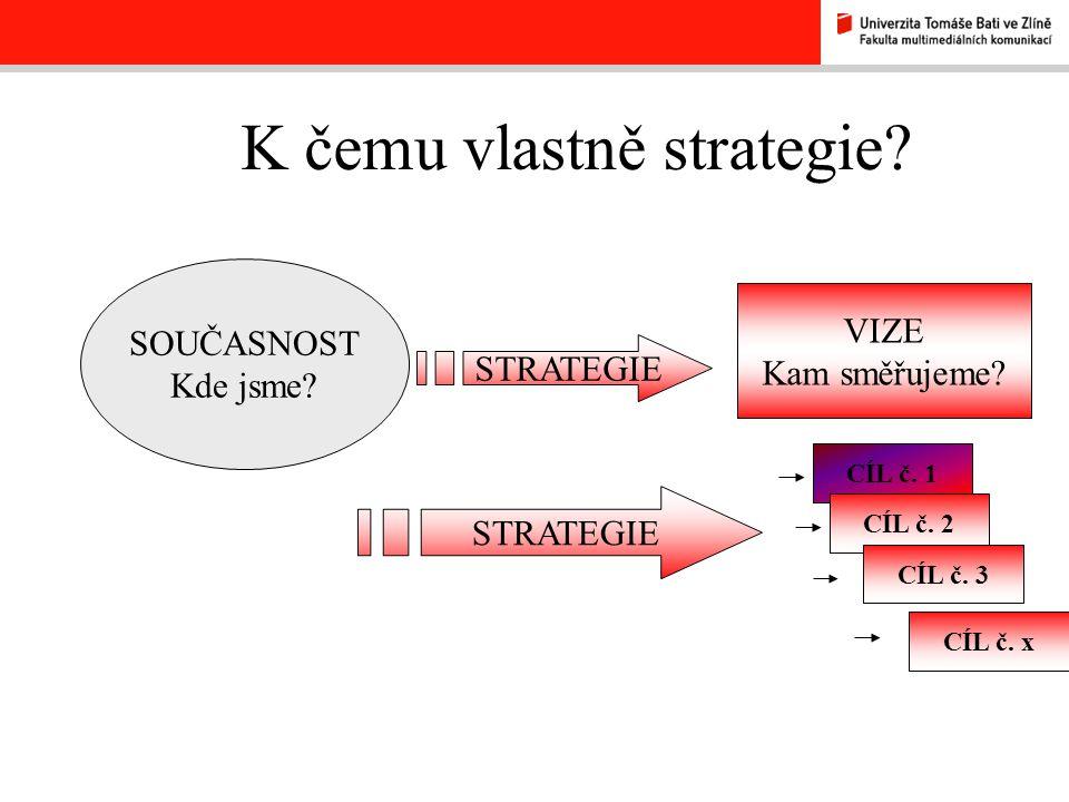 Marketingové strategické plánování v podnicích služeb