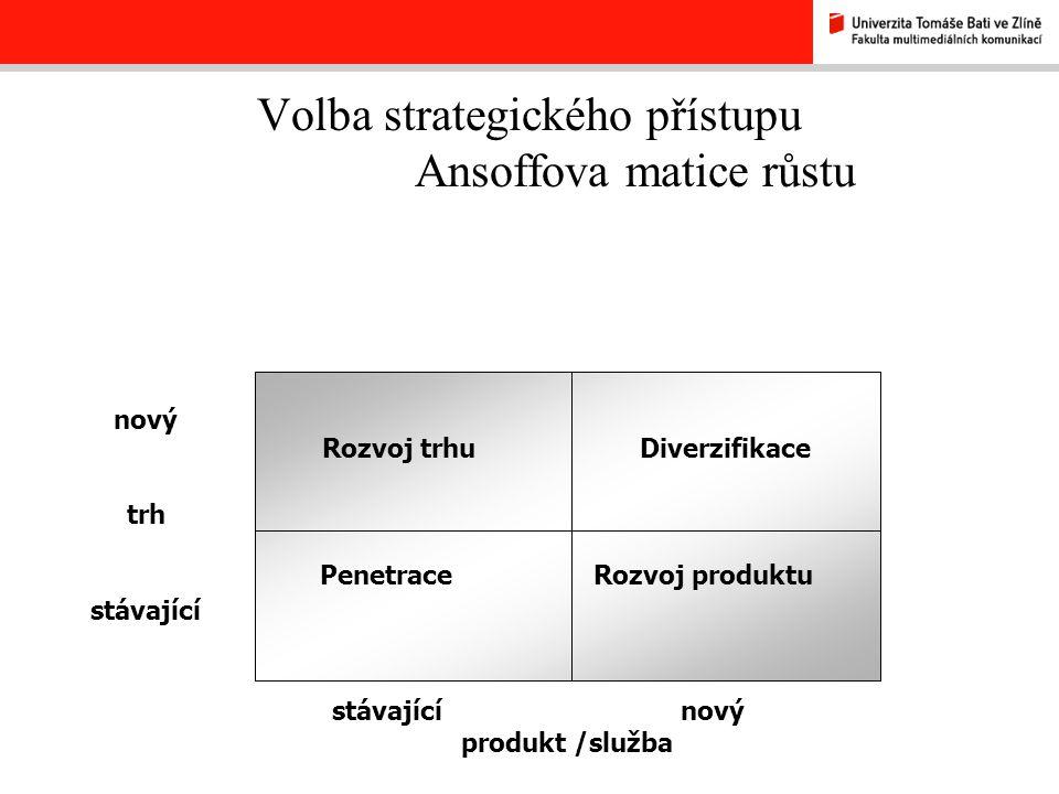 3. fáze: Stanovení marketingové strategie -souvisí se zpracováním dvou úkolů: -výběr cílového trhu, na kterém bude podnik podnikat -vytvoření marketin