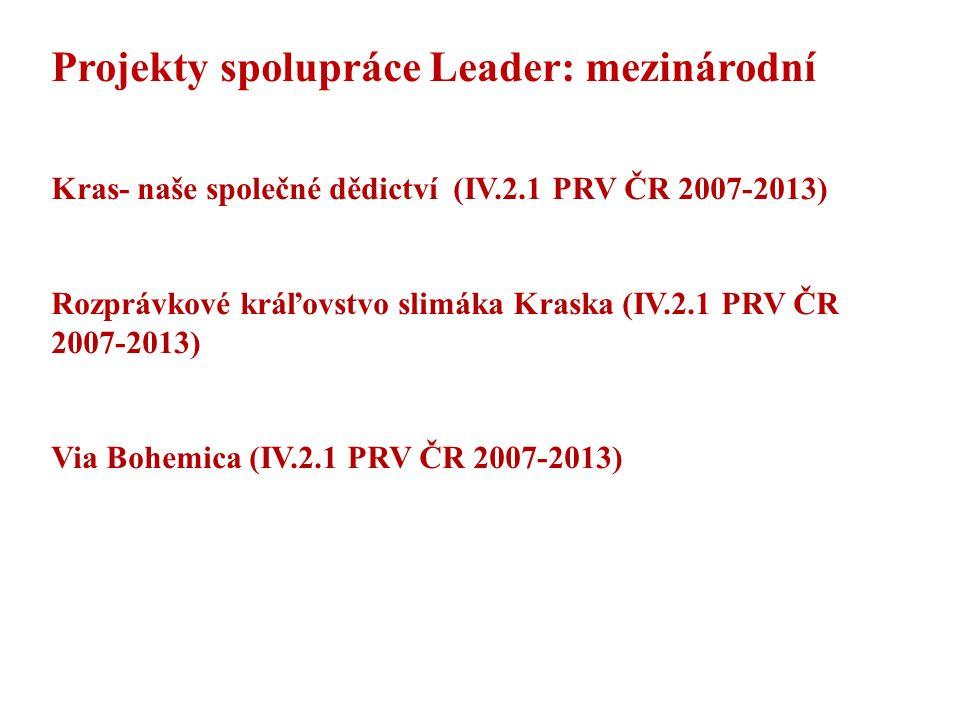 Projekty spolupráce Leader: mezinárodní Kras- naše společné dědictví (IV.2.1 PRV ČR 2007-2013) Rozprávkové kráľovstvo slimáka Kraska (IV.2.1 PRV ČR 20