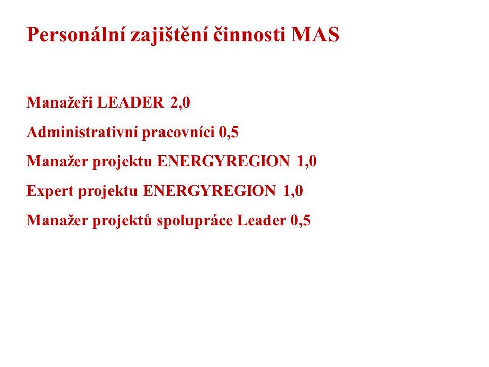 Personální zajištění činnosti MAS Manažeři LEADER 2,0 Administrativní pracovníci 0,5 Manažer projektu ENERGYREGION 1,0 Expert projektu ENERGYREGION 1,