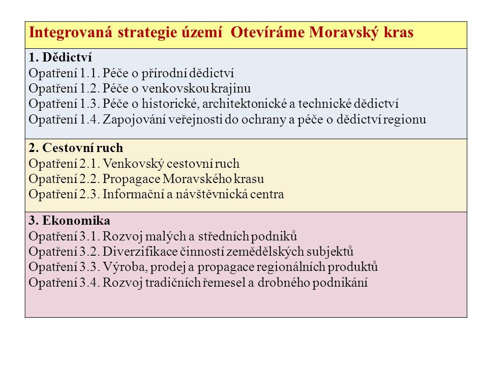 Integrovaná strategie území Otevíráme Moravský kras 1. Dědictví Opatření 1.1. Péče o přírodní dědictví Opatření 1.2. Péče o venkovskou krajinu Opatřen